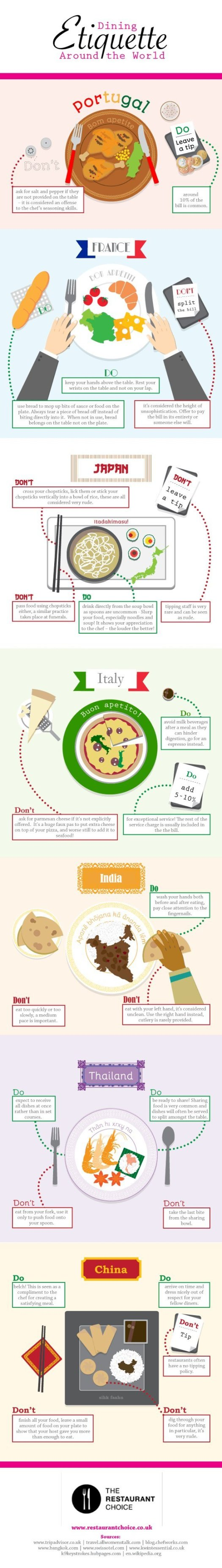 infographic with diffferent countries dining etiquette rules