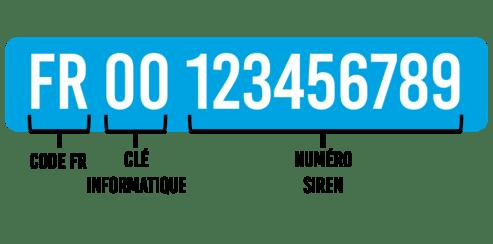 Exemple numéro tva intracommunautaire