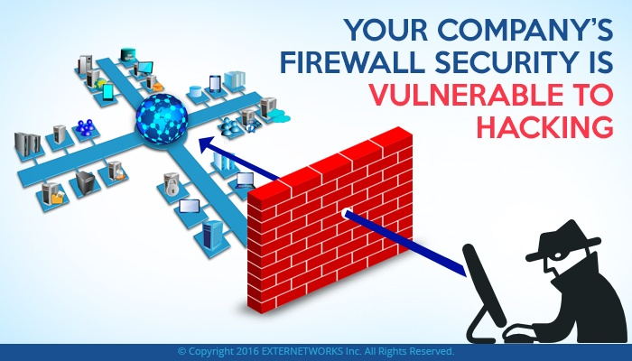 Web Content Security