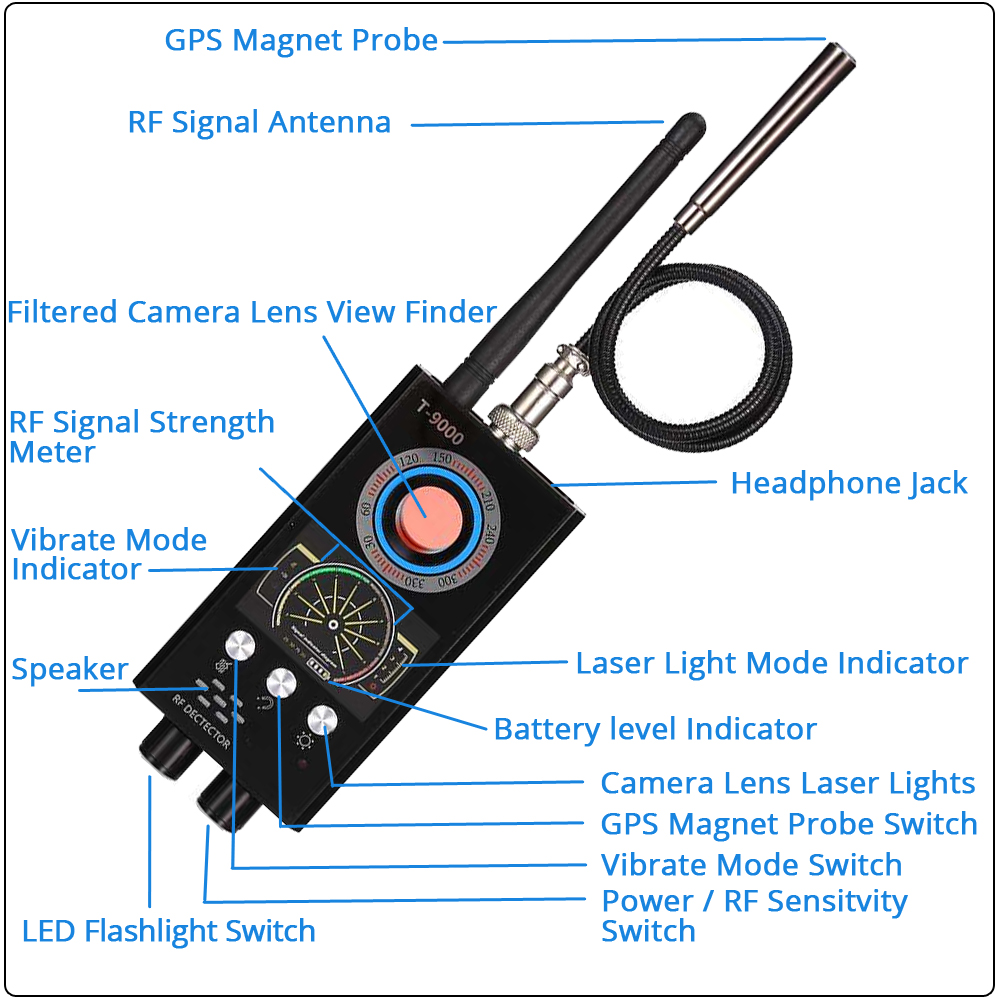 T9000 camera gps rf detector diagram