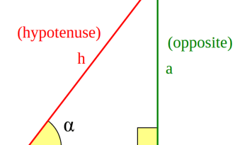 triangle, trigonometry, EyeWire