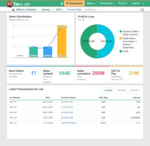 EZtax.in GST Accounting Dashboard