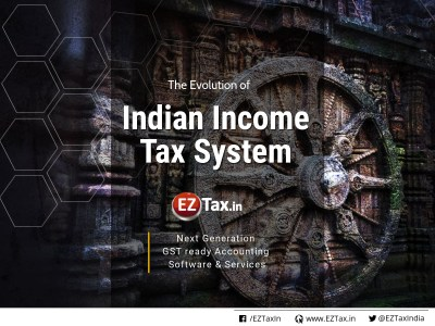 Evolution of Indian Tax System - Quick Facts | EZTax.in