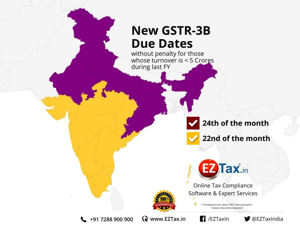 GSTR-3B New Due Dates in staggered manner | EZTax.in