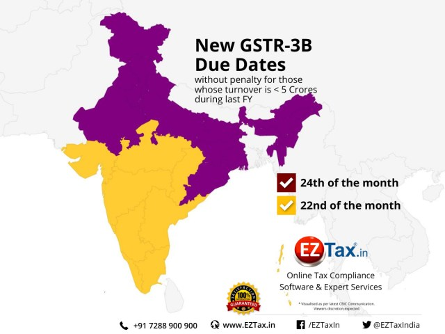GSTR-3B New Due Dates in staggered manner | EZTax.in