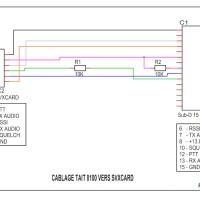 Câblage SVXCARD avec un Tait 8110