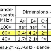 Adaptation filtres 900Mhz en 2,4Ghz pour F5XG