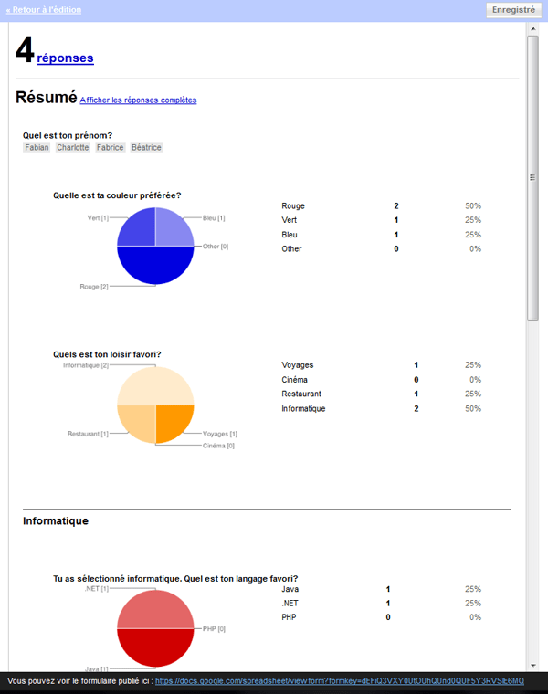 Aperçu des résultats du sondage