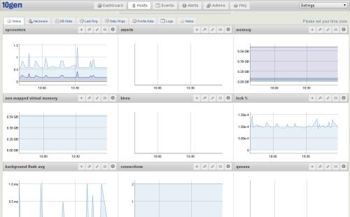 Monitoring de MongoDB