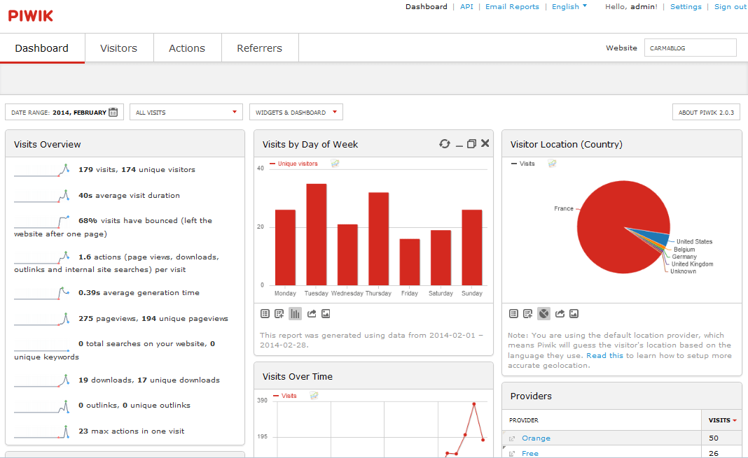 Measure and analyze your website audience with Matomo