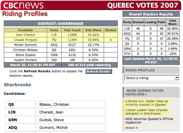 CBC oopsie