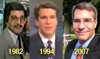 The progression of Howard Schwartz