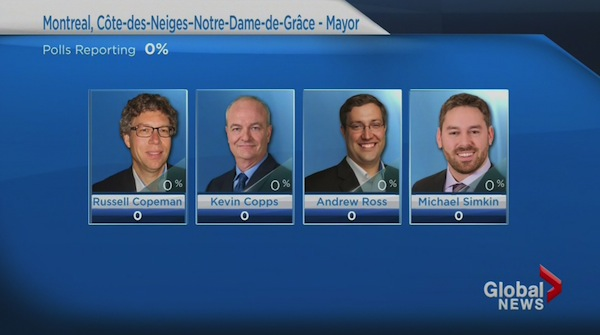 Graphics that will be used on Global Montreal's News Final election special.