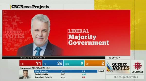 cbc-majority