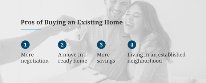 Pros of Buying an Existing Home