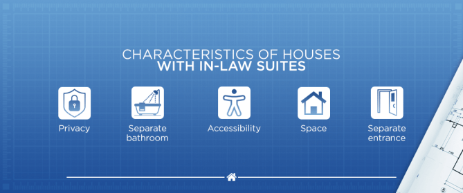 Characteristics of Houses With In Law Suites