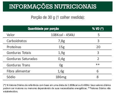 Informações Nutricionais Isocrisp