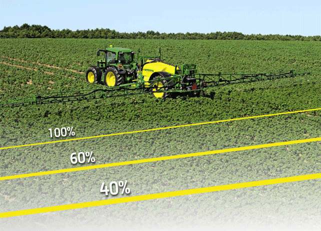 variable rate application 642x462