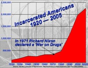 Consequences of U.S. Debtors Prison Policies