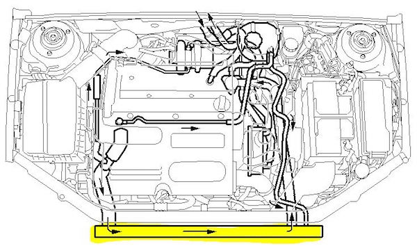 How to Replace a Radiator on a Saab 93