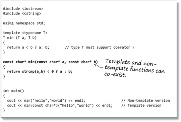 An introduction to C++ templates - Sticky Bits - Powered by