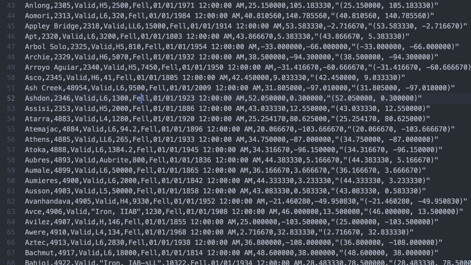 Dati in Processing
