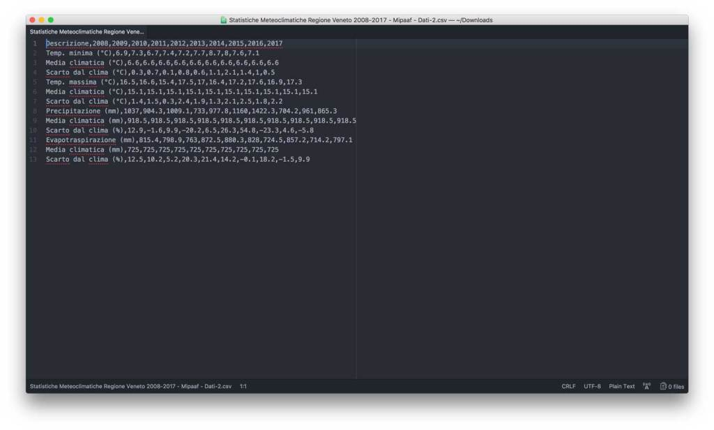 Dati in Processing: File CSV in Atom
