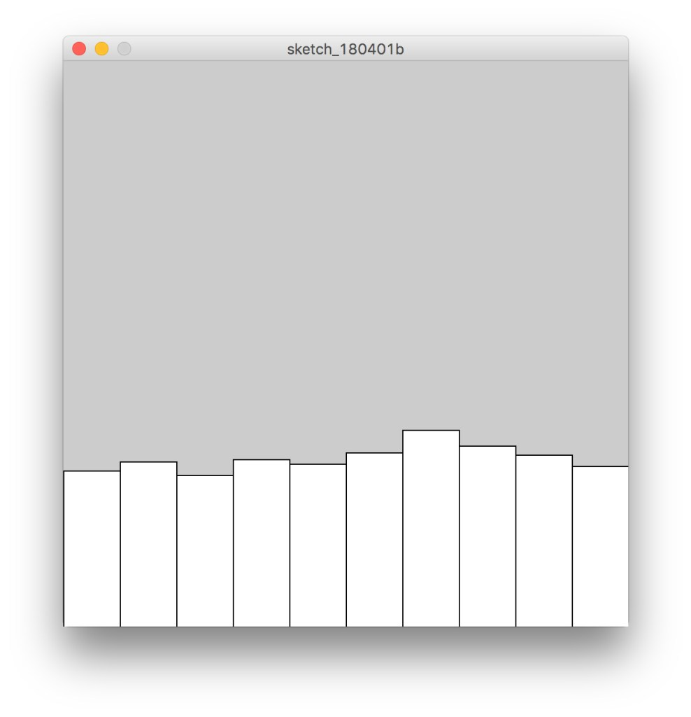 Bar Chart in Processing
