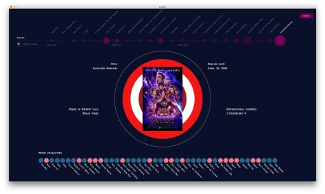 Giulia Nardo Avenger Endgame data visualization
