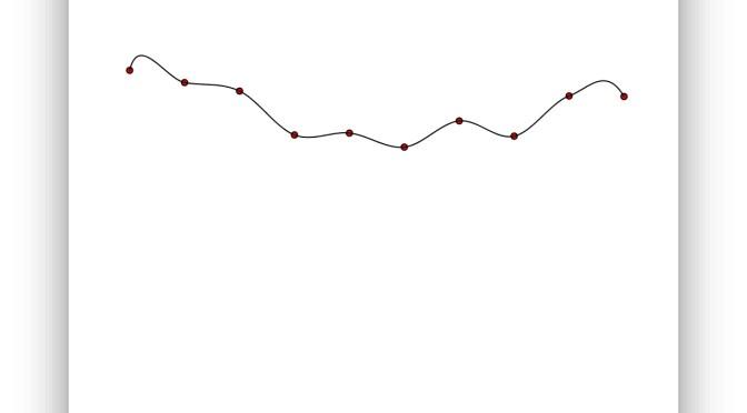 Il problema dei grafici a linee curve