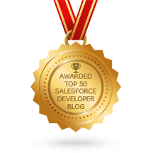 Salesforce Blog Ranking