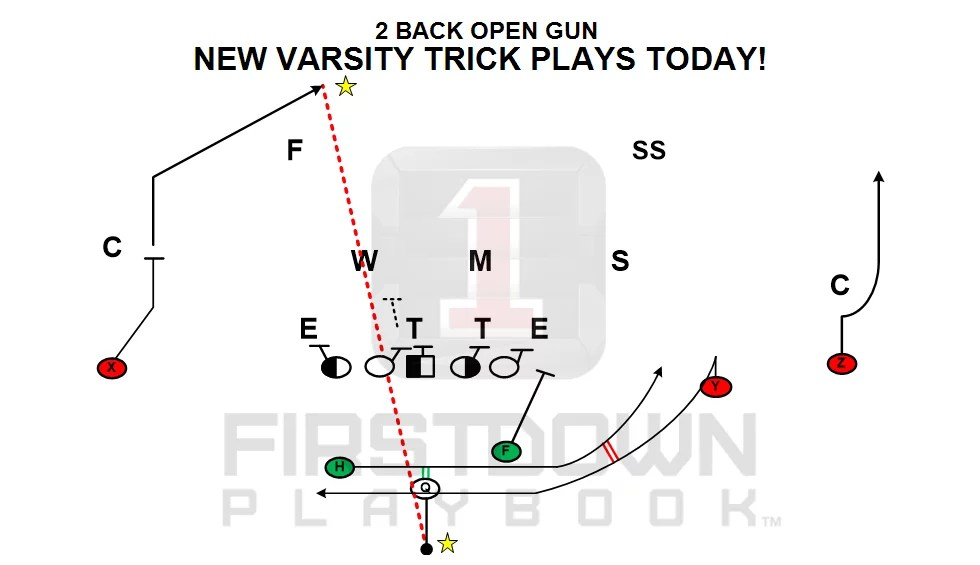 Trick Offensive Football Plays