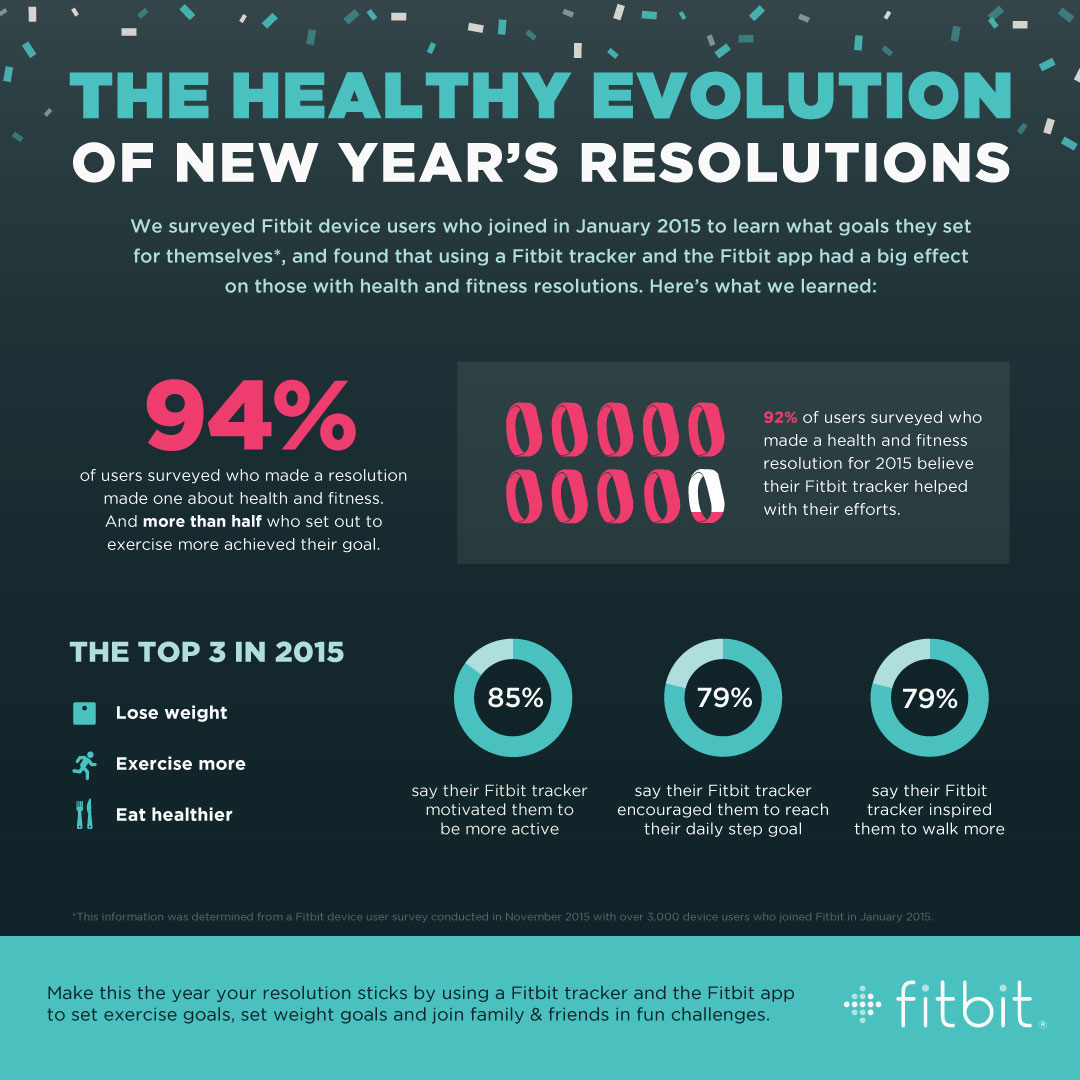 Crush Your Goals In With Fitbit Infographic