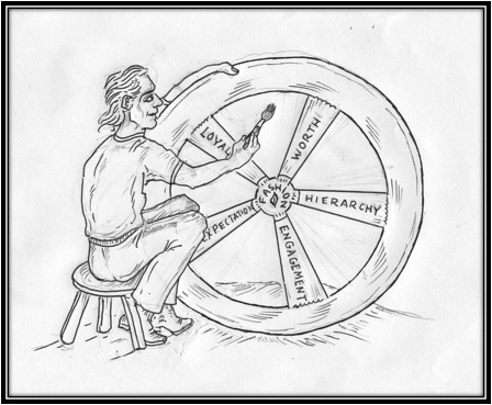 Reinventing the Wheel of Fashion drawing by Art Winters