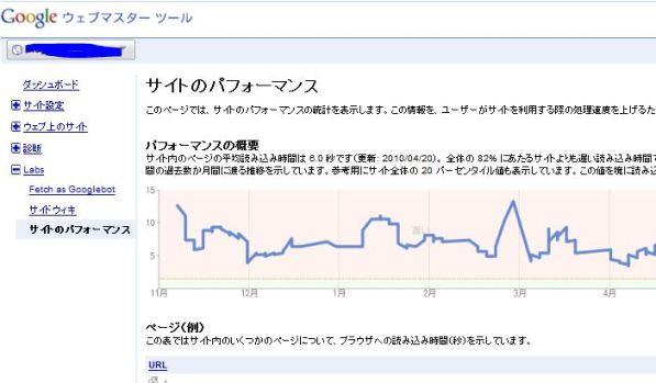 googleウェブサイトマスター