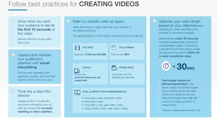 LinkedIn Autolooping Video Testing