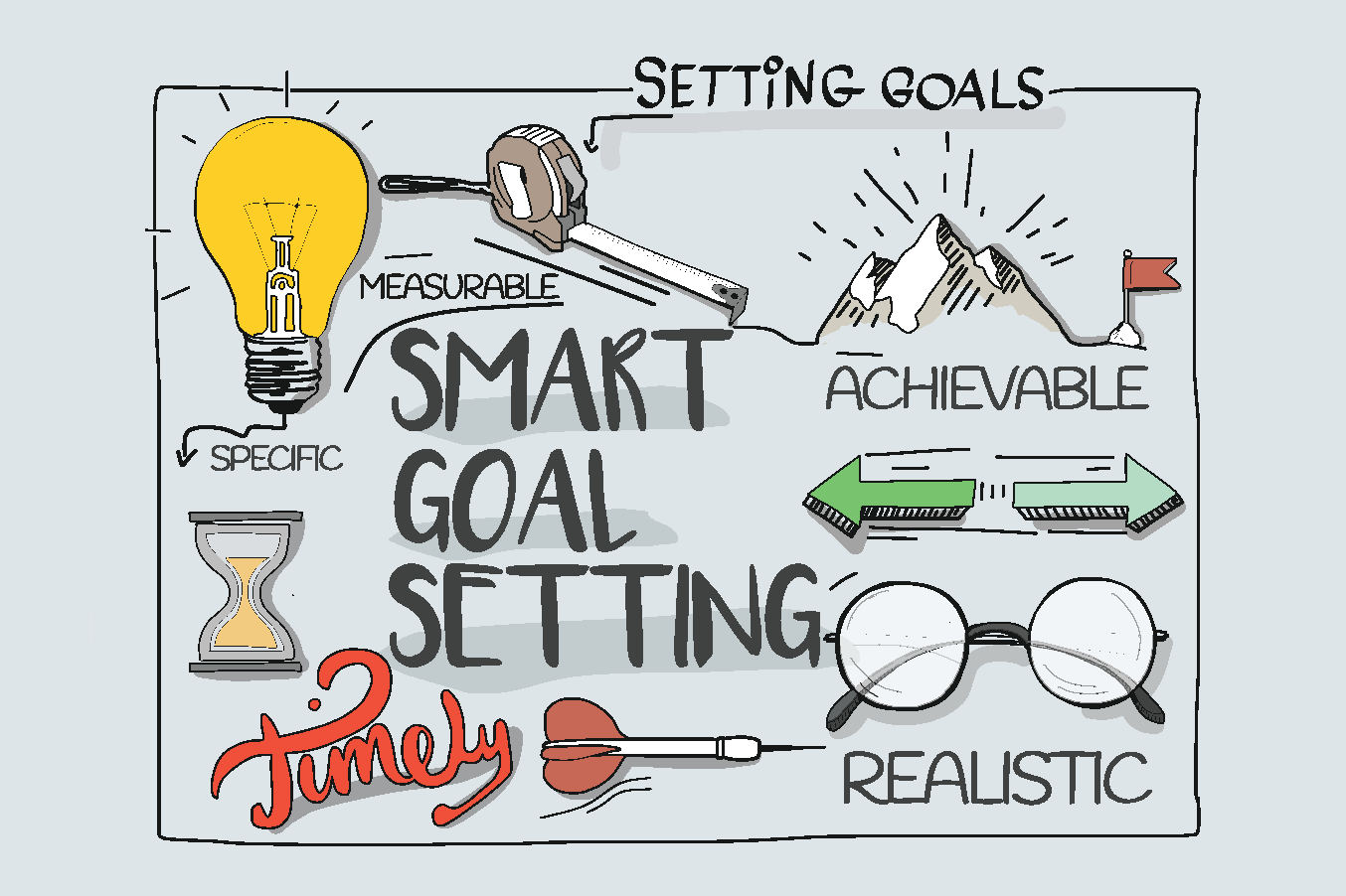 How To Set Smart Goals For Your Team And Implement Them