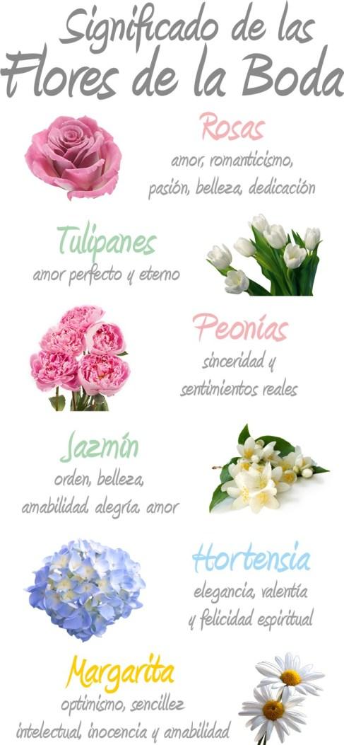 Flores para bodas en Patricia López Diseño Floral - Floristería en Añover de Tajo