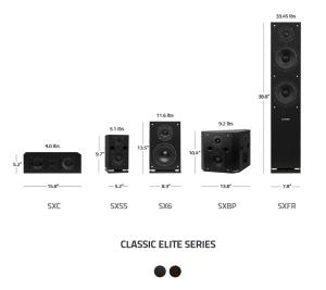 How Big Is It? Fluance Product Size Comparison Chart  Official Fluance® Blog