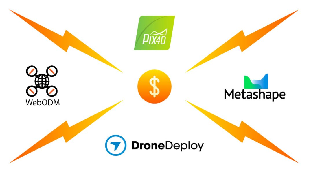 WebODM vs DroneDeploy vs Pix4D vs Agisoft Metashape