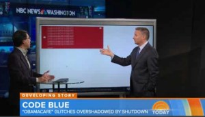 Discussing Healthcare.gov on the NBC Today Show with Tom Costello