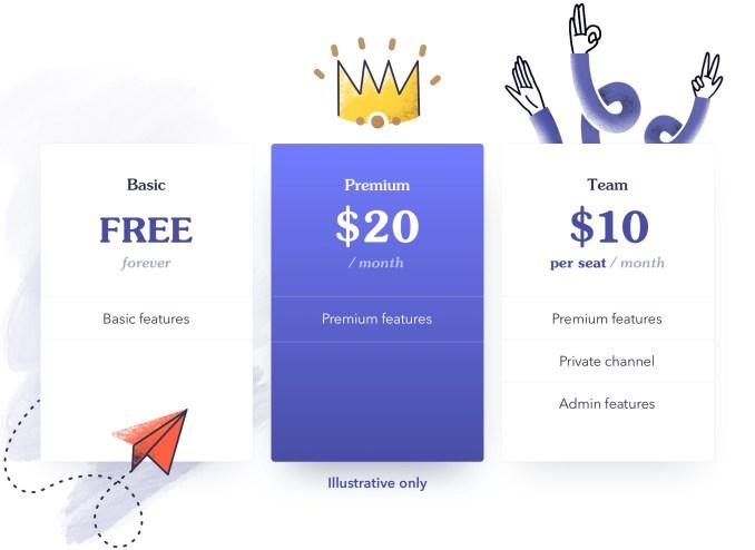 focusmate crowdfunding campaign republic