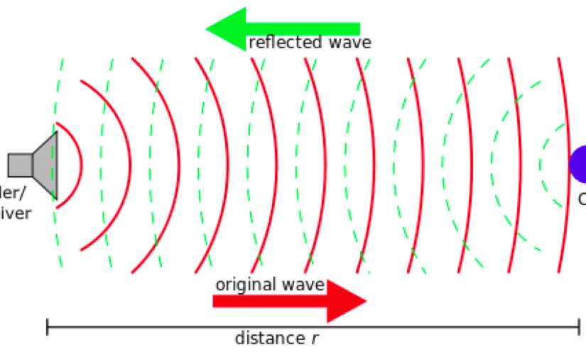 Create a Distance Sensor using PSLab