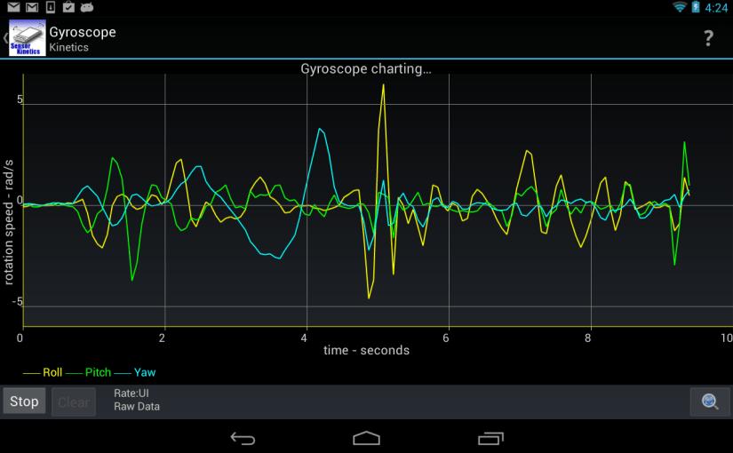 Real time Sensor Data Analysis on PSLab Android