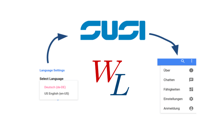 Implementing Internationalization with Weblate Integration on SUSI Web Chat