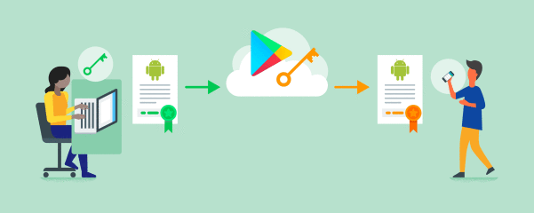 Enabling Google App Signing for Android Project