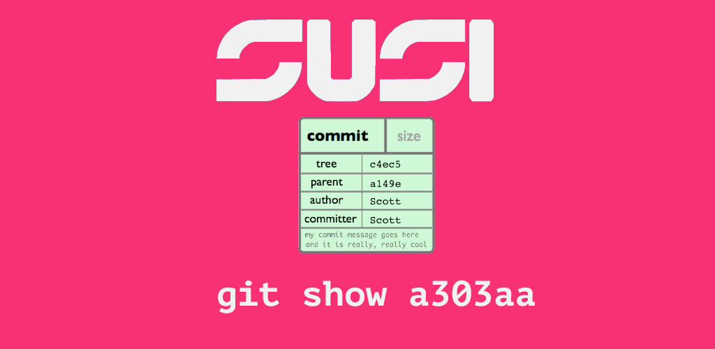 Getting SUSI Skill at a Commit ID