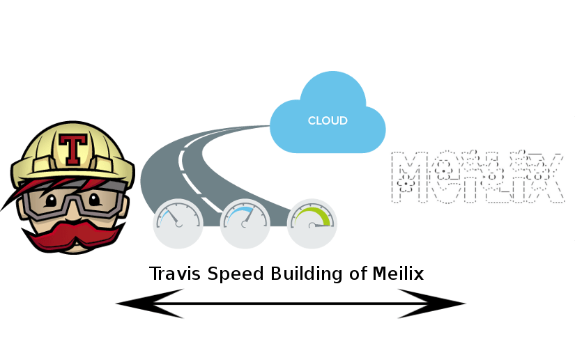 Shorten the Travis build time of Meilix