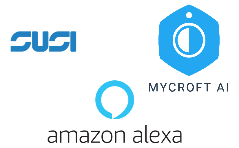Comparison between SUSI AI with Mycroft AI and Amazon Alexa