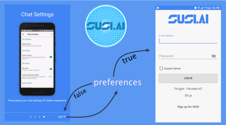 Use PreferenceManager in place of SharedPreferences